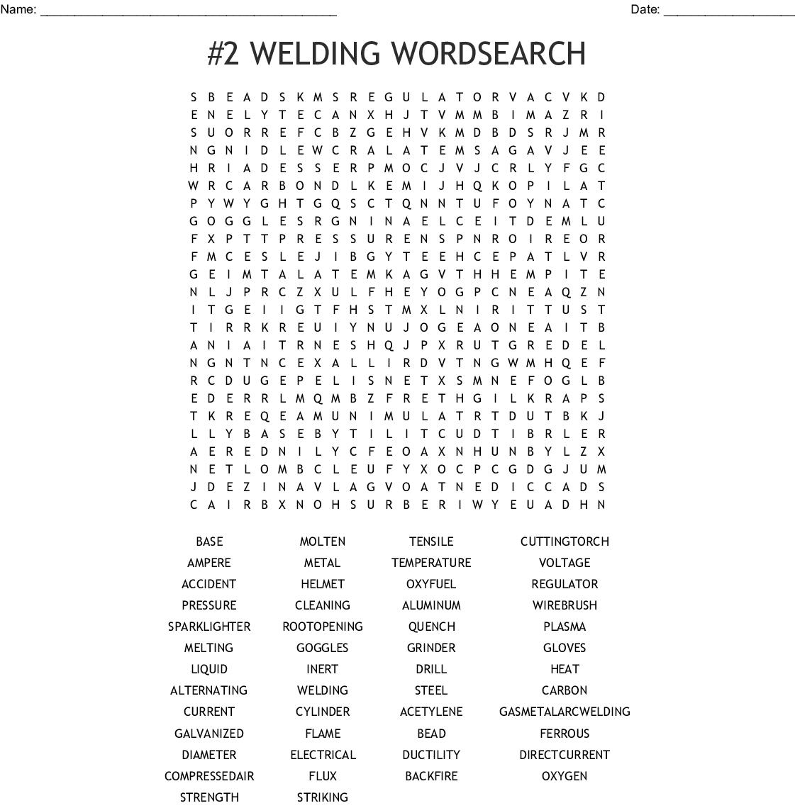 photograph regarding Printable Welding Cap Pattern identified as welding phrases Term Seem - WordMint