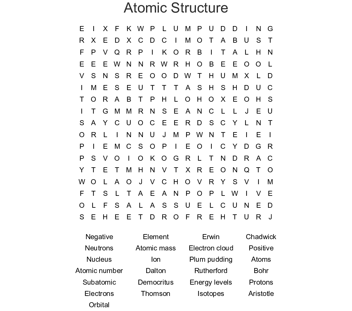 Atomic Structure Word Search - WordMint