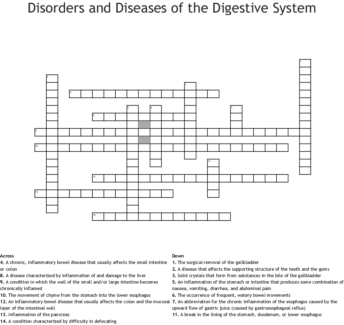 Disorders and Diseases of the Digestive System Crossword