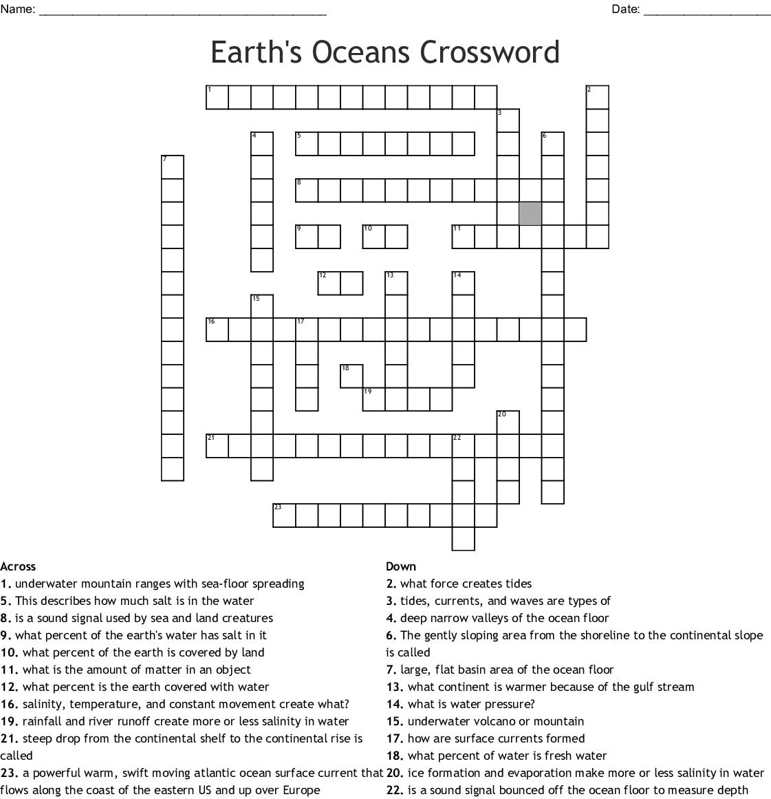 Earth S Oceans Crossword Wordmint