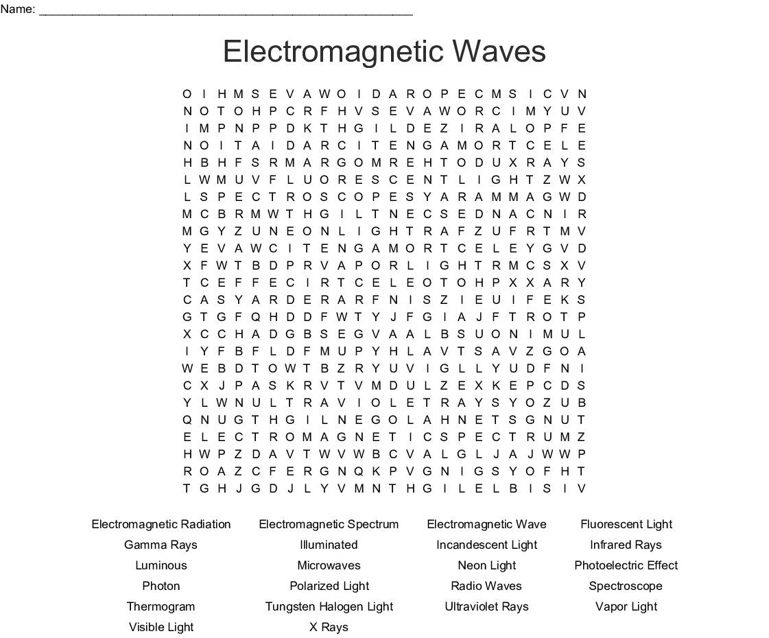 Waves and Electromagnetic Spectrum Crossword - WordMint