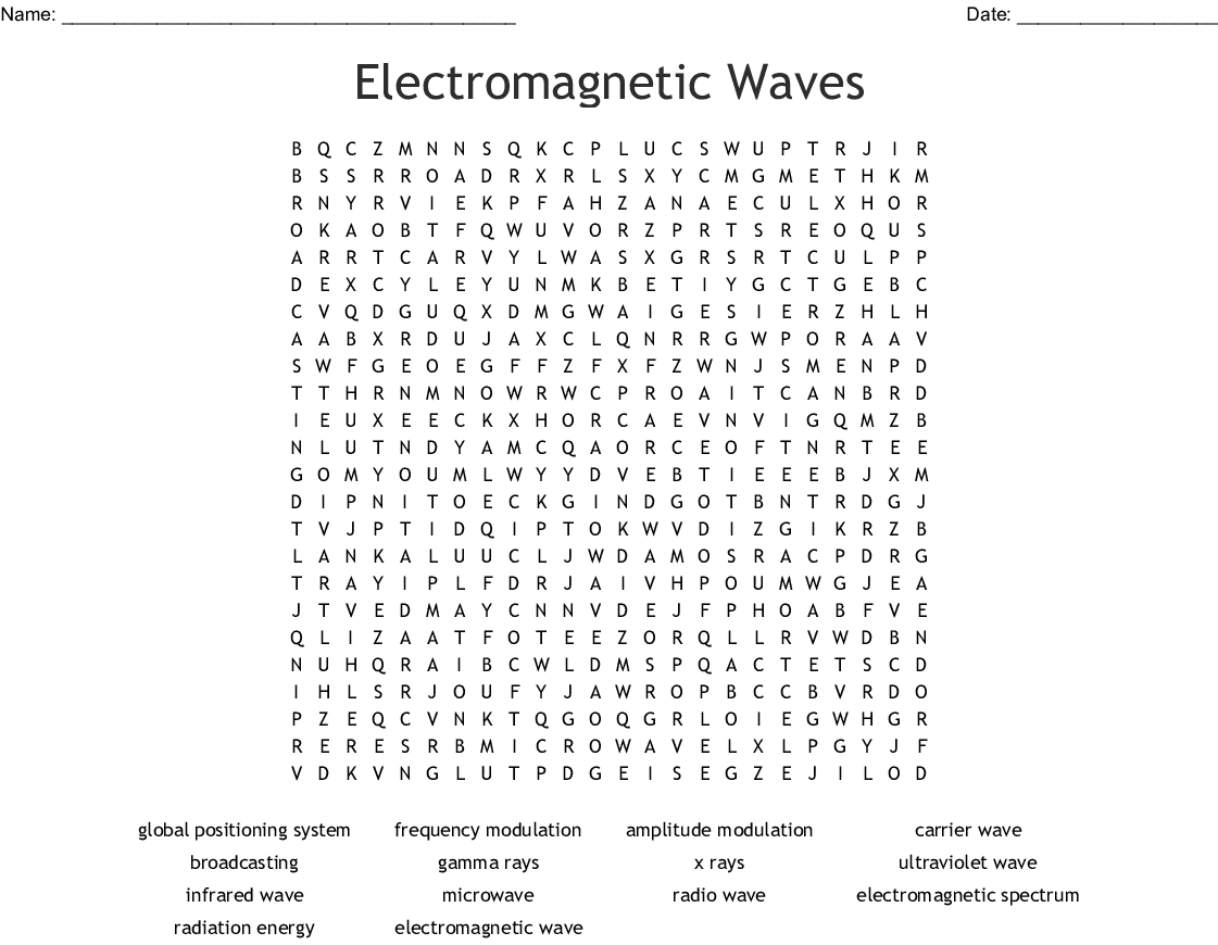 Electromagnetic Waves Word Search - WordMint