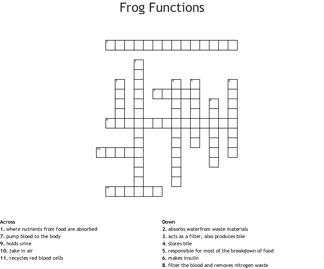 Frog Functions Crossword Wordmint