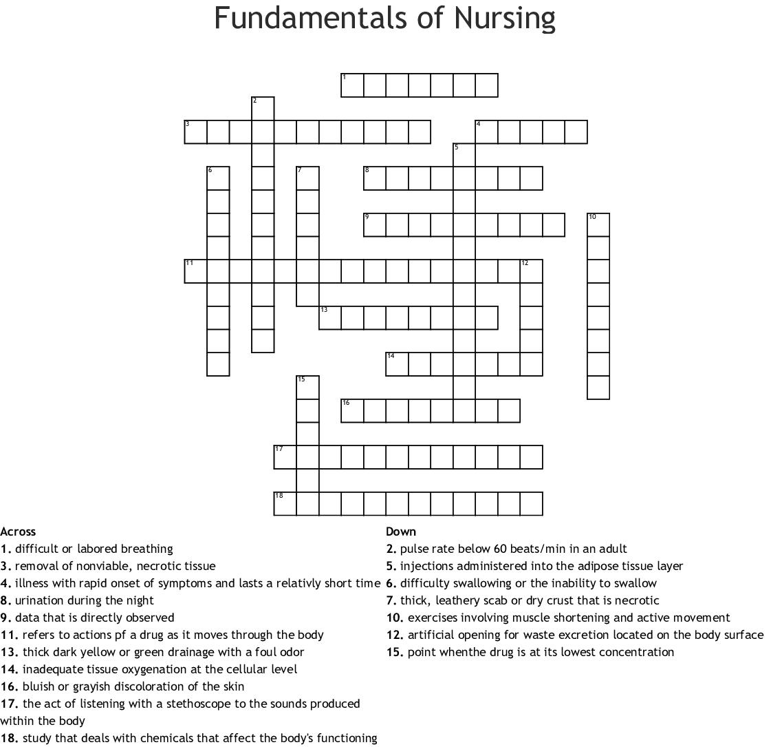 Fundamentals Of Nursing Crossword Wordmint
