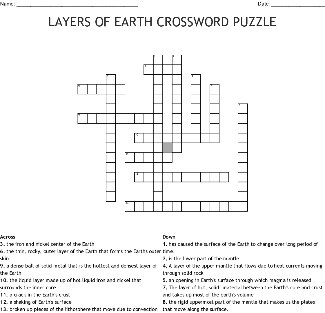 Layers Of Earth Crossword Puzzle Wordmint