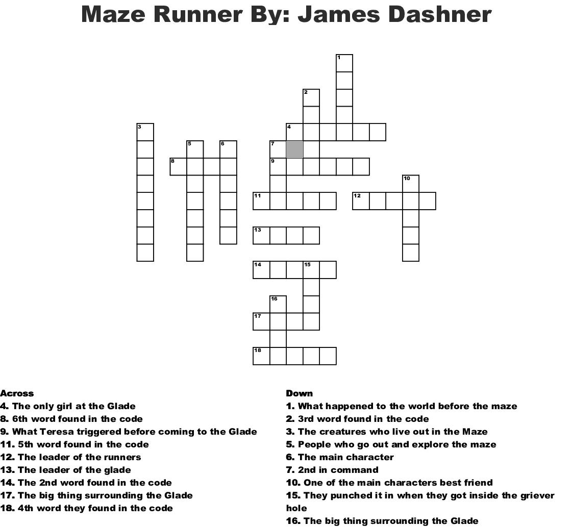 33 The Maze Runner Plot Diagram - Wiring Diagram Database