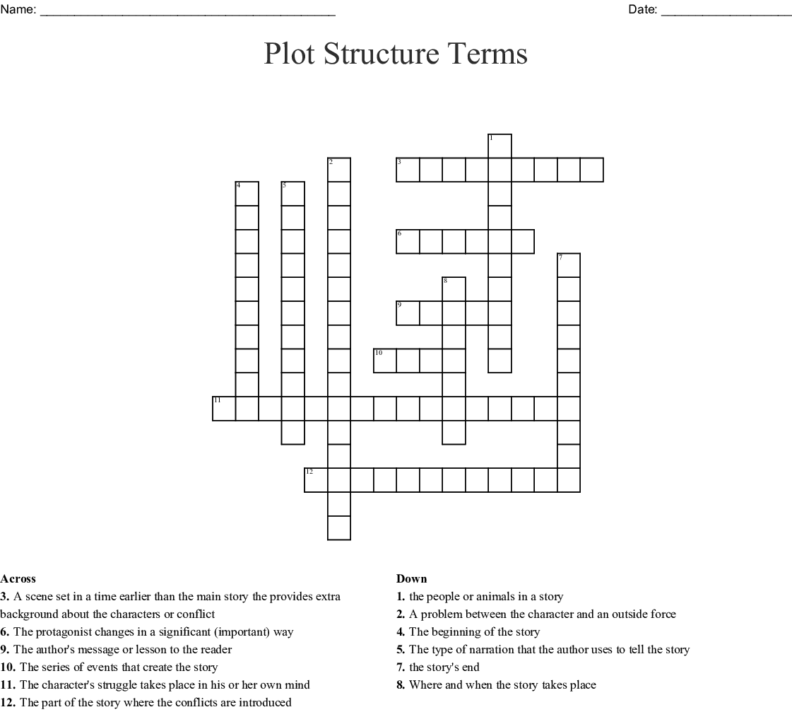 Elements Of Plot Crossword Wordmint