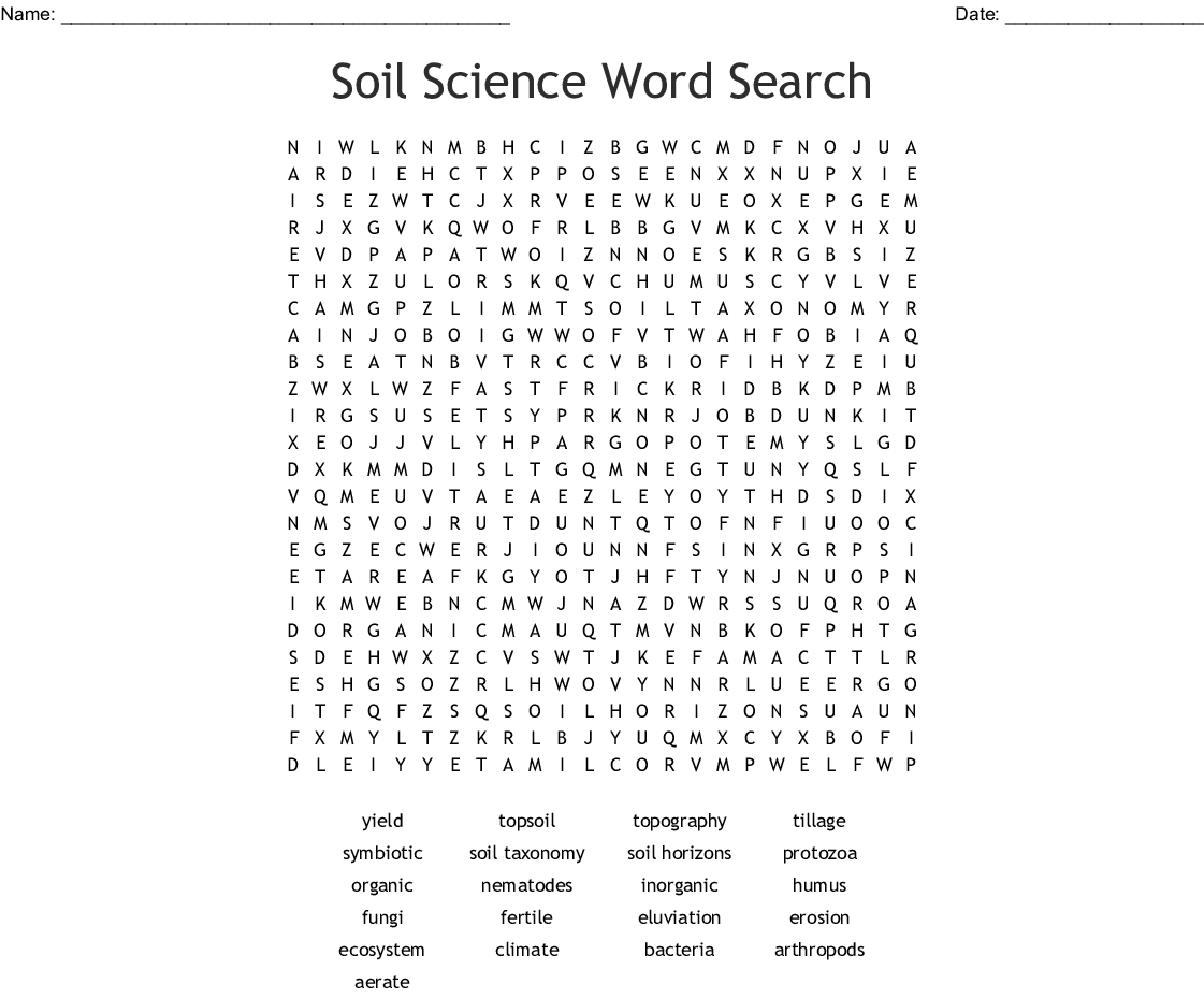 picture regarding Science Word Search Printable called Soil Science Term Glance - WordMint