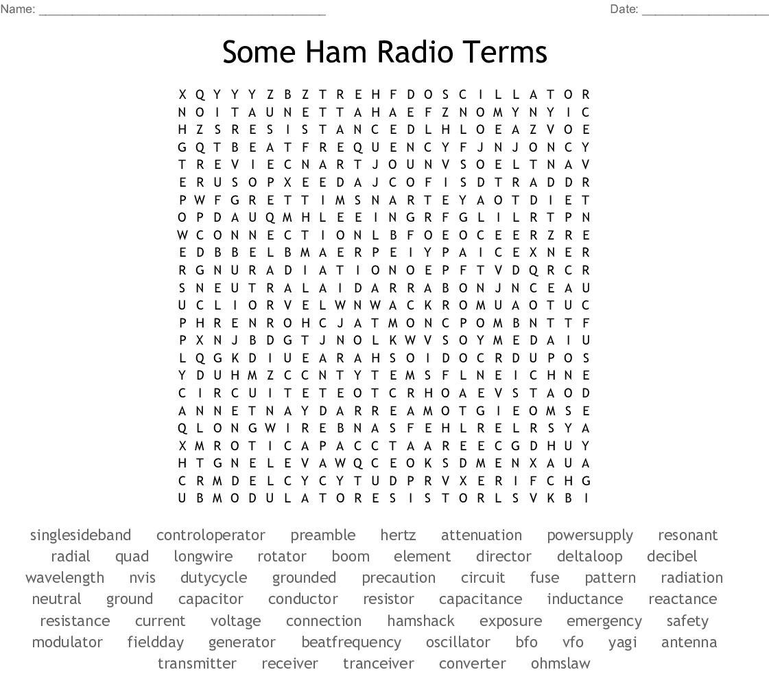 Some Ham Radio Terms Word Search - WordMint