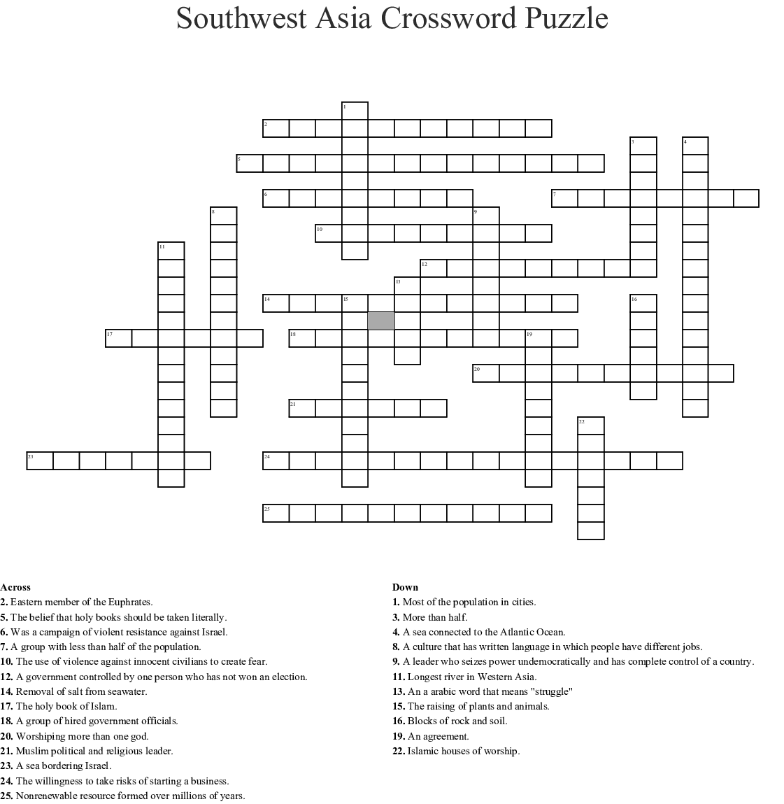 Southwest Asia And North Africa Crossword Wordmint