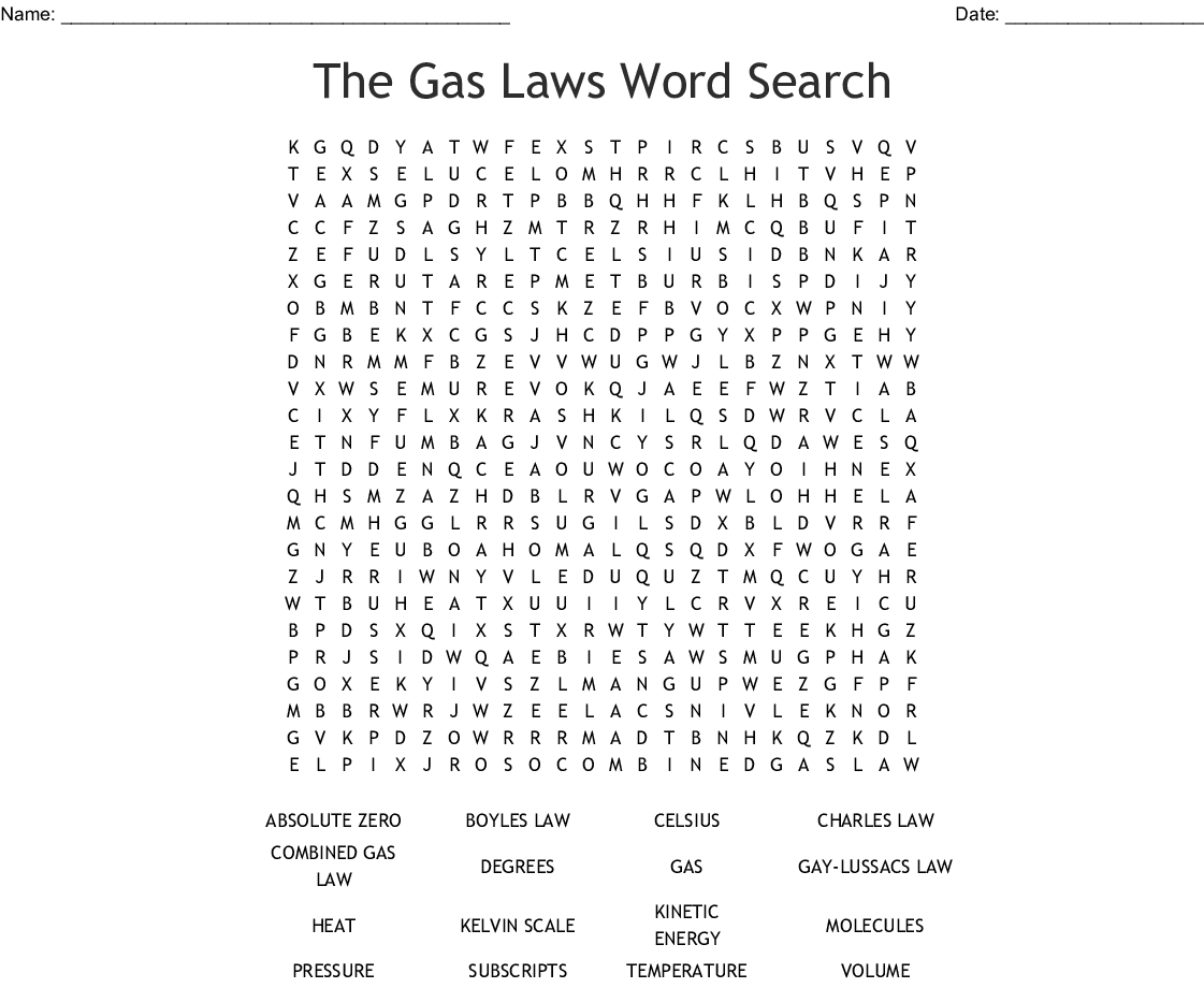 The Gas Laws Word Search - WordMint