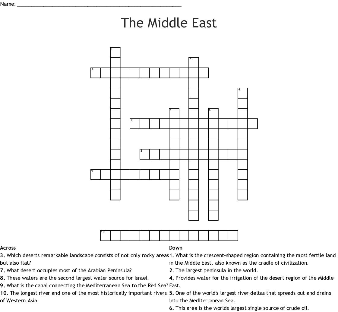 Middle East Crossword Puzzle - WordMint