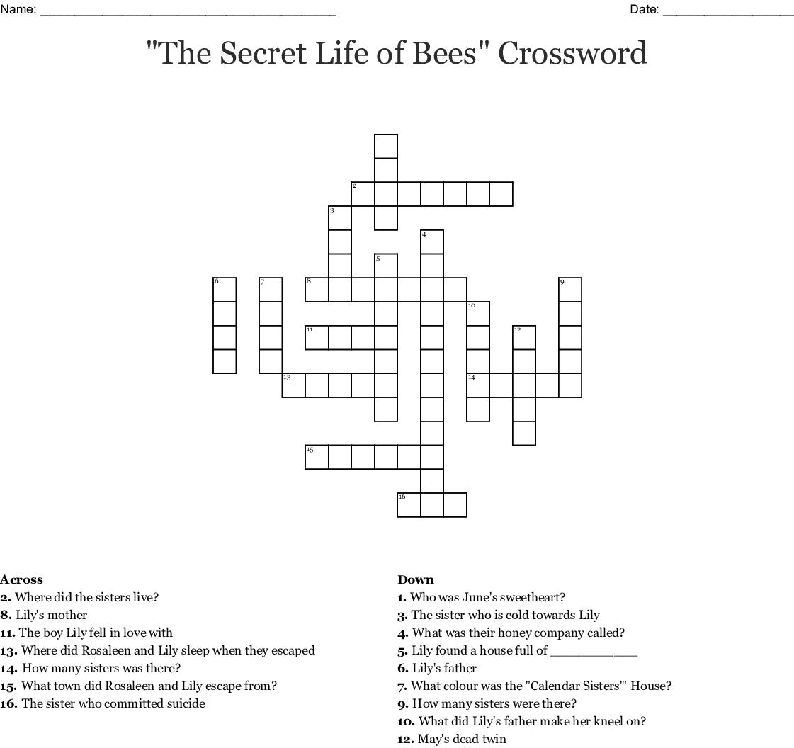 Lizzie Borden Crossword Wordmint