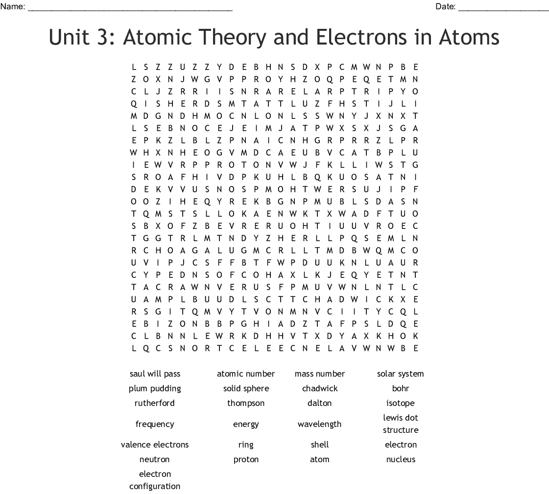 Unit 3: Atomic Theory and Electrons in Atoms Word Search - WordMint