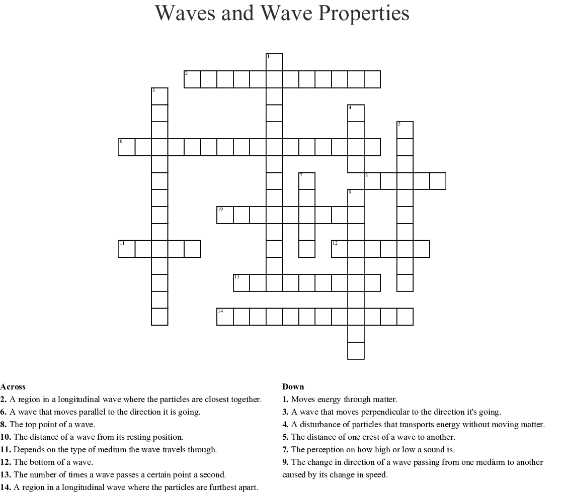 Waves and Sound Crossword - WordMint