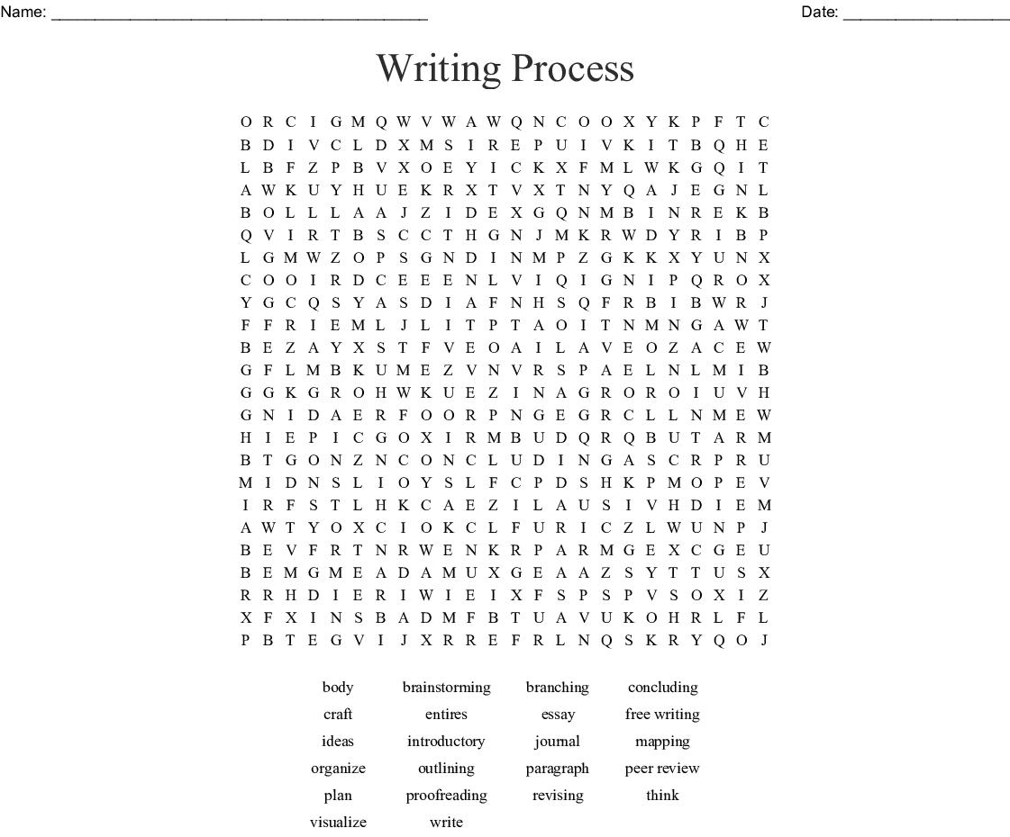essay writer free online