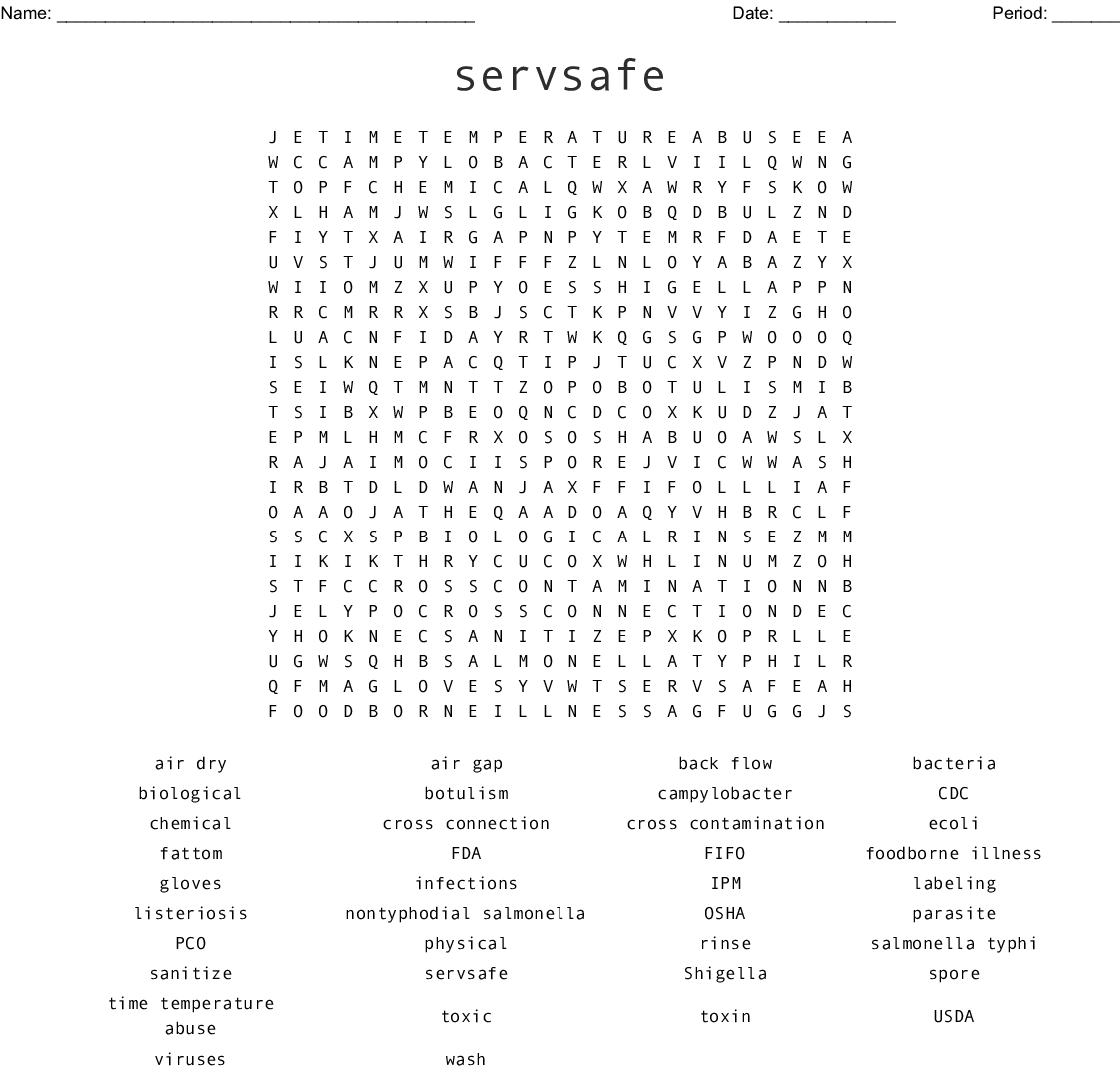 ServSafe Culinary Bingo - WordMint